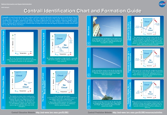 Contrail ID Chart NASA Chemtrails