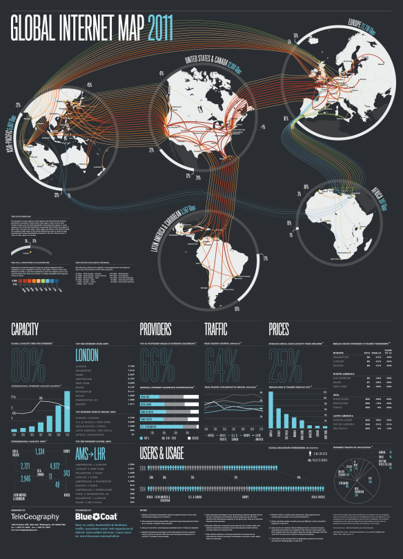 Global Internet Map 2011