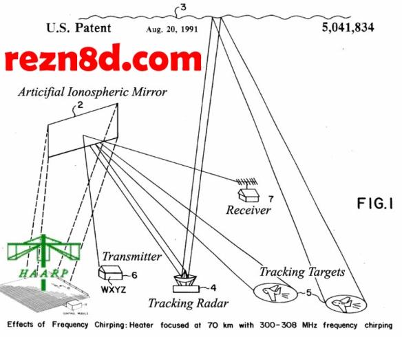 HAARP patent 5041834 - Ionospheric Mirror