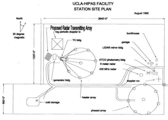 HAARP HIPAS site map