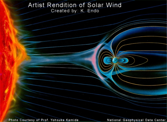 solar wind and our magnetosphere