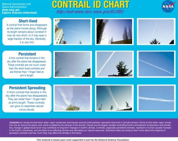 NASA Contrail ID Chart
