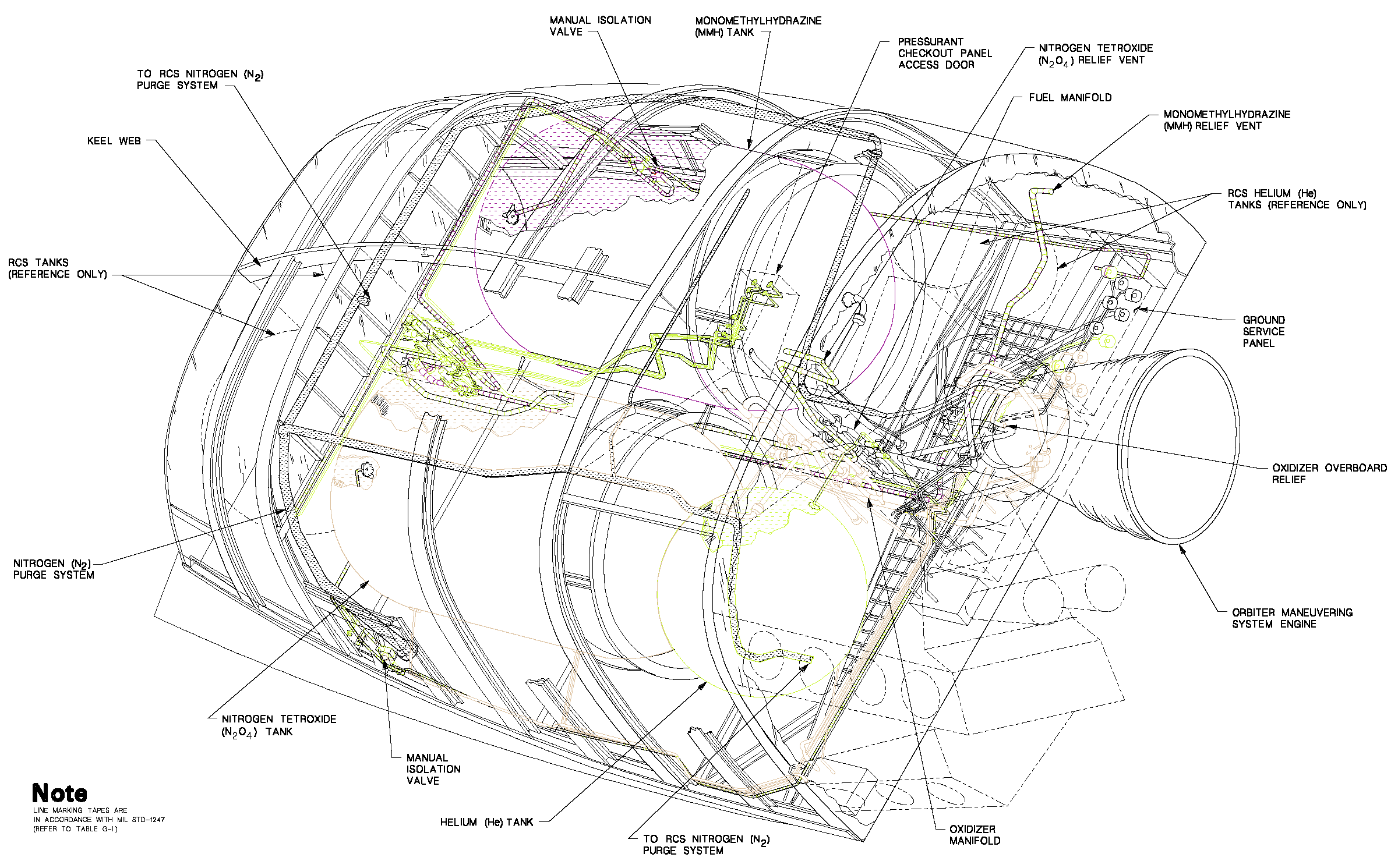 OMS Pod schematic plasma ionospheric research