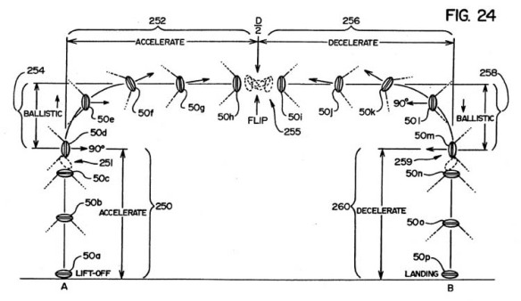 HAARP magnetohydrodynamic engine - UFO patent 5211006 2