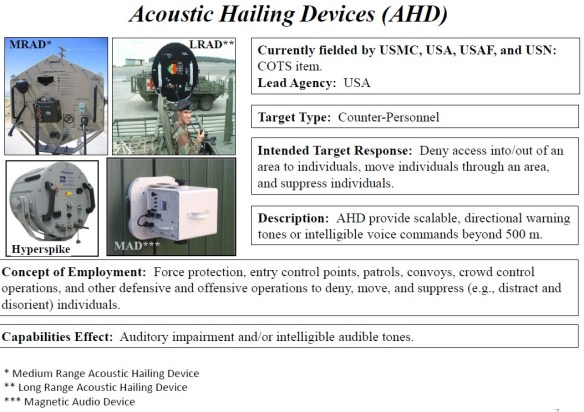 JNLWD Acoustic Hailing Devices AHD