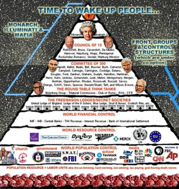 The New World Order - NWO