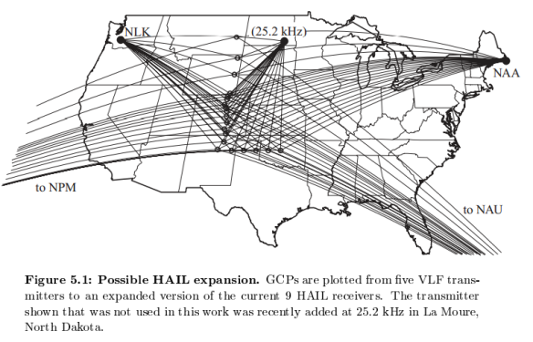 HAARP HAIL expansion