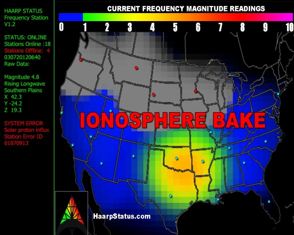 haarp status map 03-07-2012