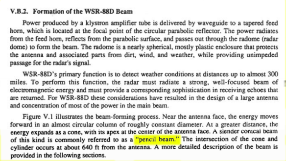 NEXRAD WSR-88D pencil beam forming