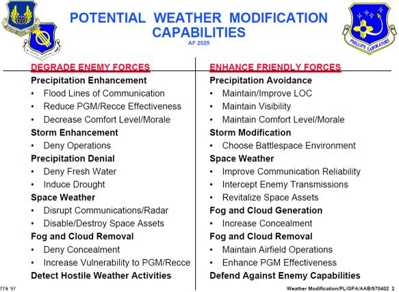 HAARP USAF Weather Modification 1997 02