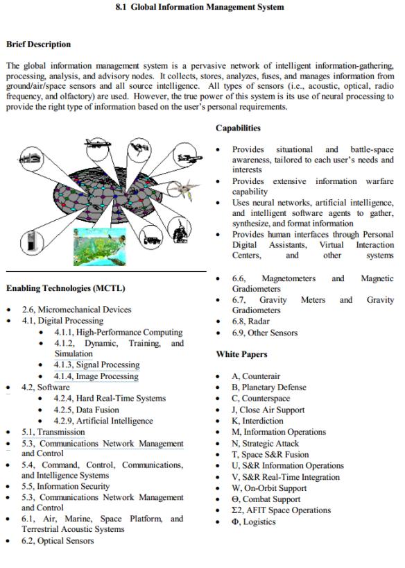 USAF 2025 - Global Information Management System