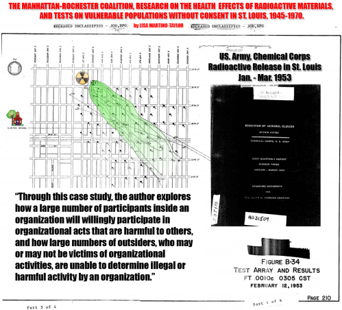Behavior of Aerosol Clouds within Cities - Chemical Corps - US Army radioactive release in St Louis Jan-Mar 1953 map