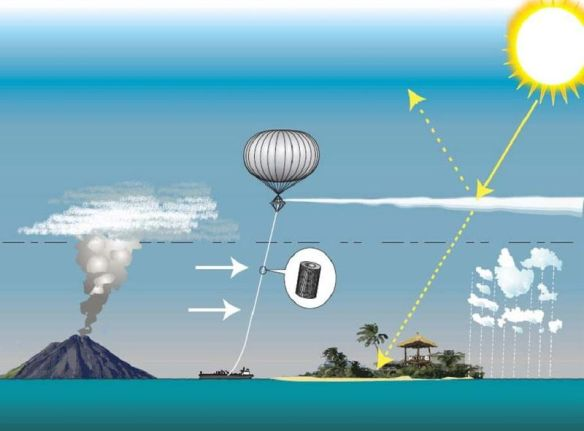 SPICE SRM overview geoengineering programs