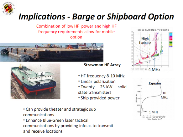 Implications - Barge or Shipboard Ionospheric Heaters