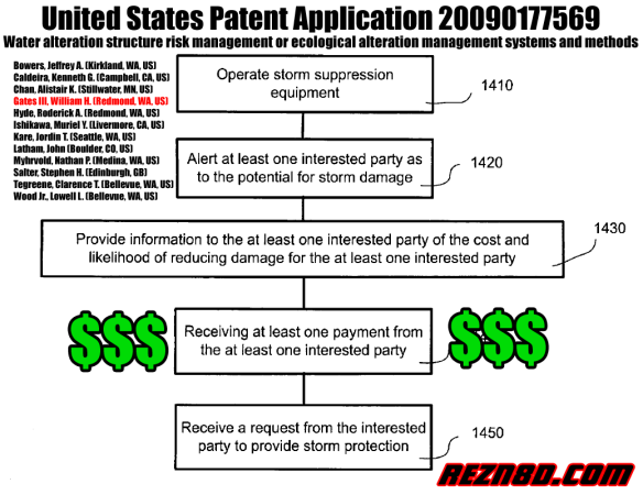 US-Patent-App-20090177569-storm-protection1 geoengineering programs